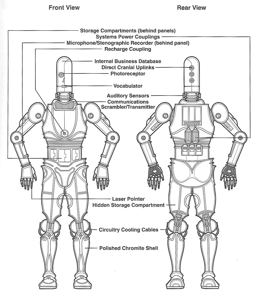 3d 4x Administrative Droid Wookieepedia The Star Wars Wiki