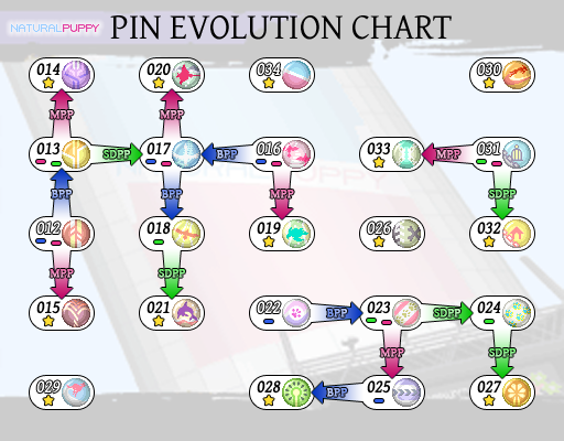 Talk Pin Evolution The World Ends With You Wiki Pins