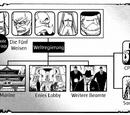 Weltregierung