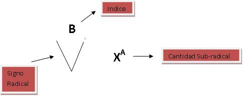 Exponentes.jpg