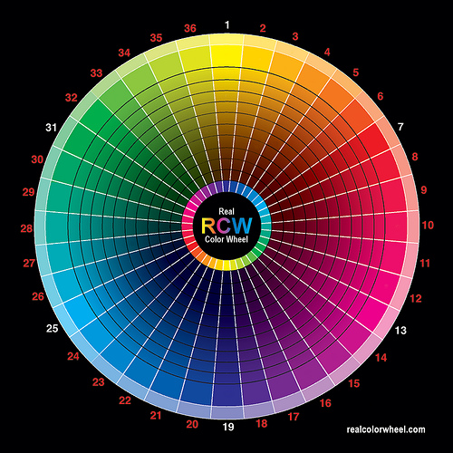 How To Bring Up Color Wheel In Paint Net