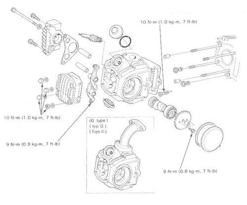motor  u2013 honda dax wiki