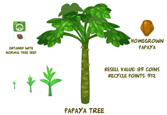 Papaya tree pet society wiki pets stores fish for Fish in a tree summary