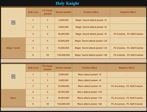 Pasivos Holy Espada/Mazo 625px-Hk_ps
