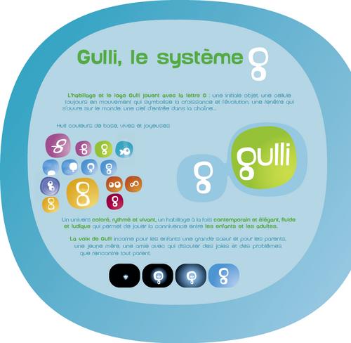 Gulli - Logopedia, the logo and branding site