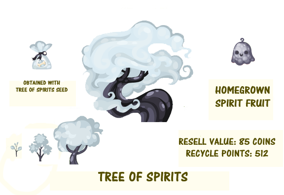 Tree of spirits pet society wiki pets stores fish for Fish in a tree summary