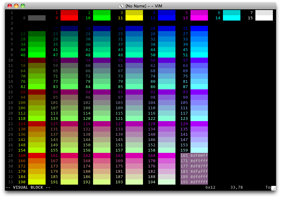 Xterm256 color names for console vim vim tips wiki for Table th font color