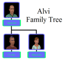 Alvi Family Tree.png