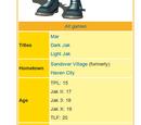 Wikia Forum