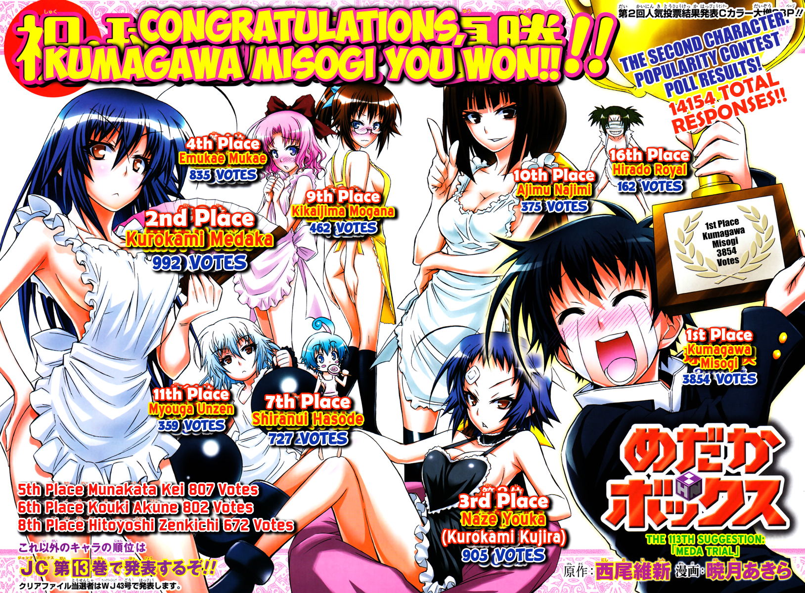 Free Anime Character Popularity Poll : Popularity polls medaka box wiki your guide to the
