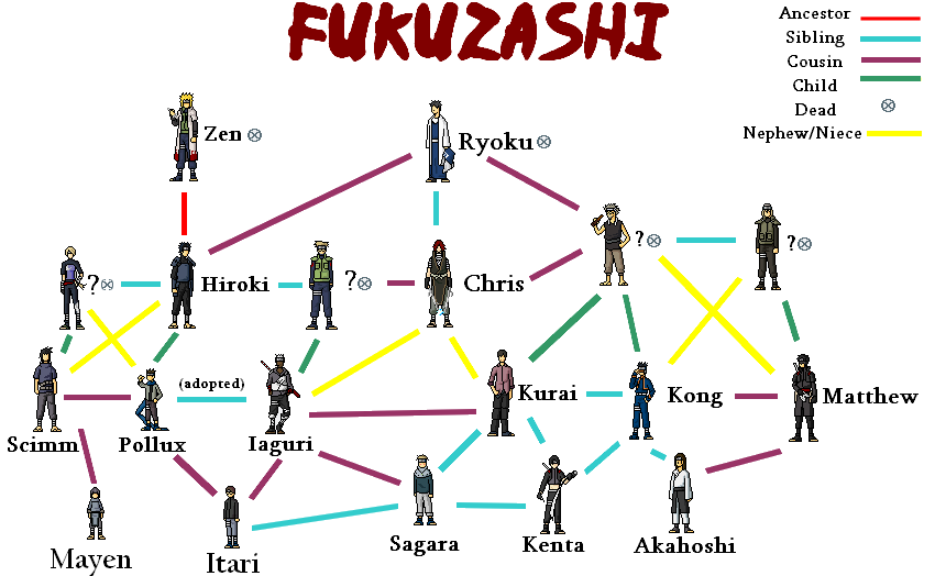 uchiha clan family tree - photo #9