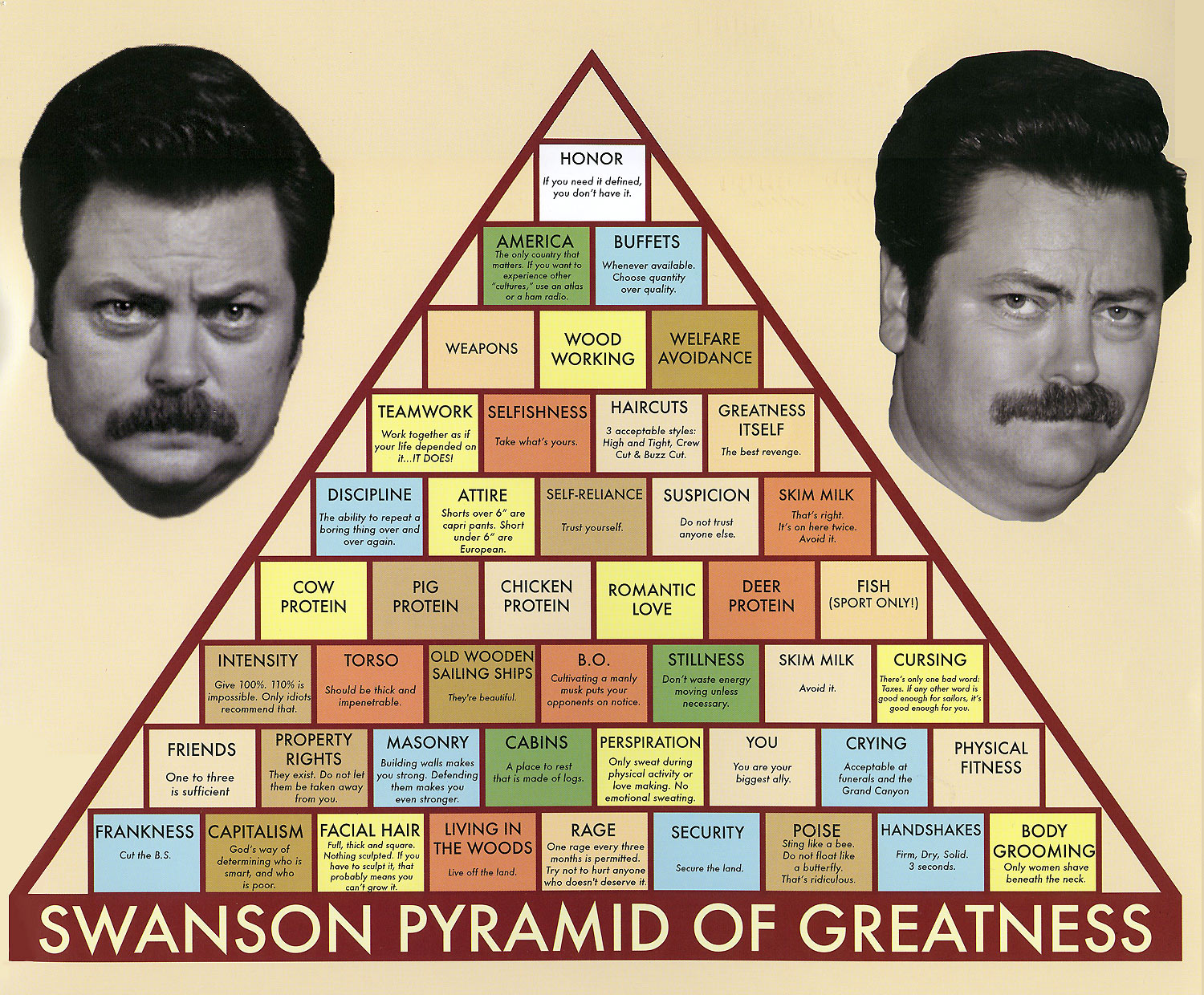 Swanson_Pyramid_of_Greatness.jpg