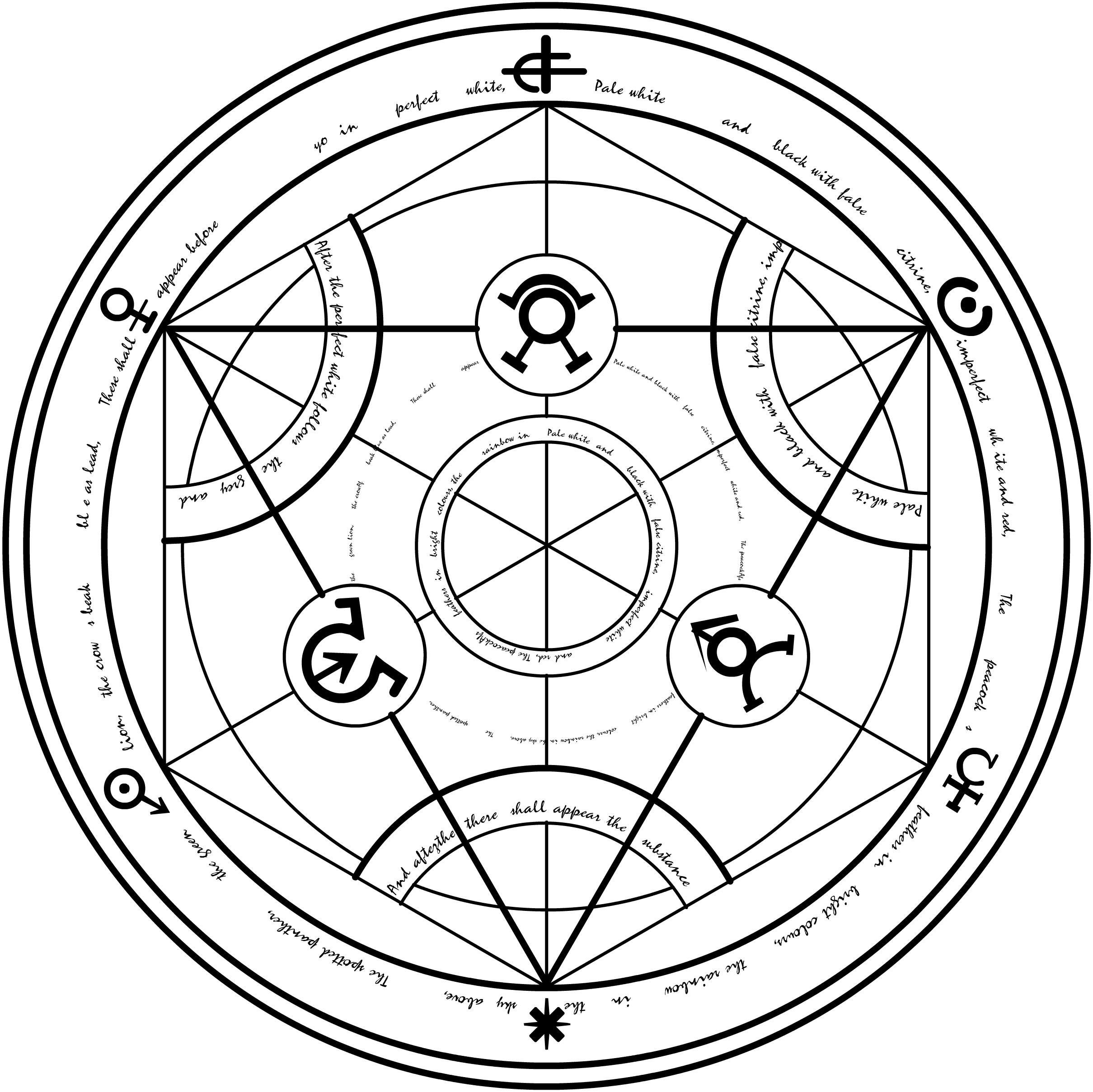 Biblioteca Fiscario [Cronología] Transmutation_Circle