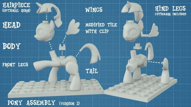 Lego Cuusoo Projects My Little Pony Fan Labor Wiki
