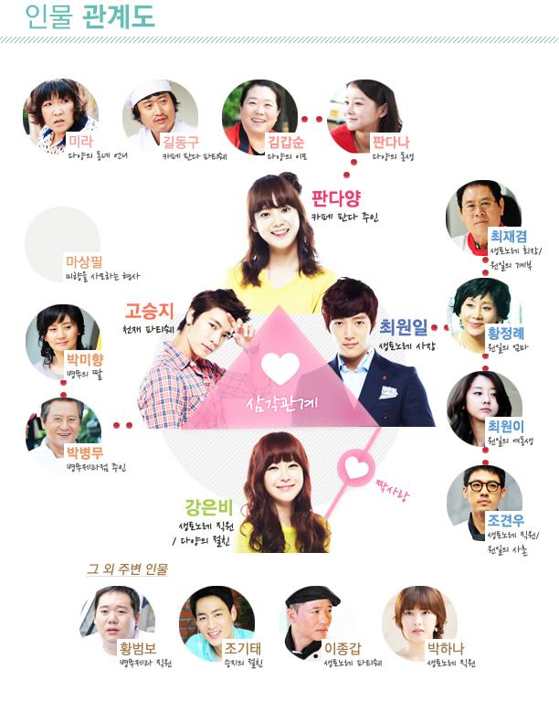 Korean lover kim hyun jungmin chae and jo jun ho 1 7