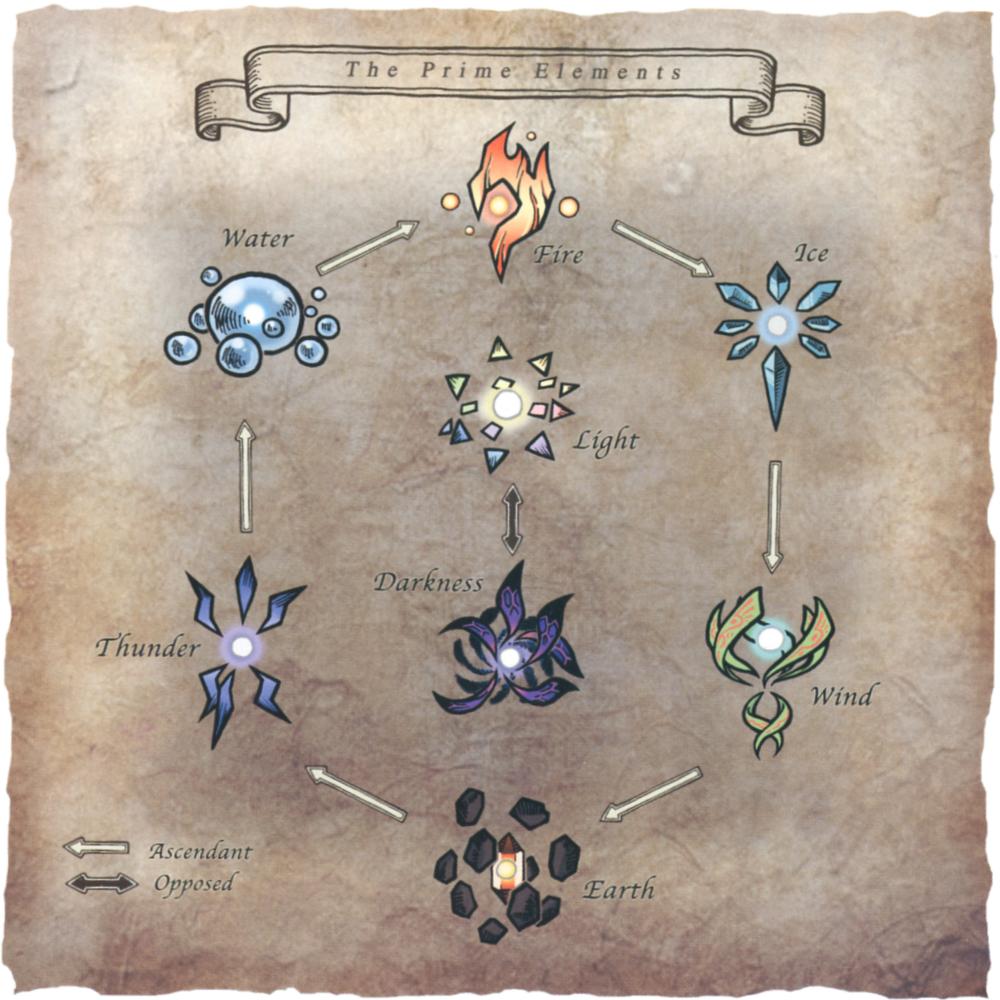 light spirit monster legends