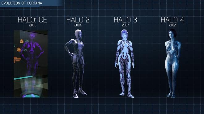Cortana Halo 4 Master Chief