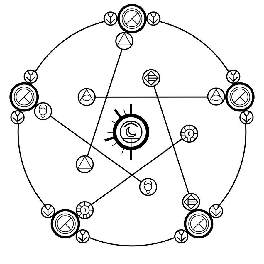 how to make a transmutation circle