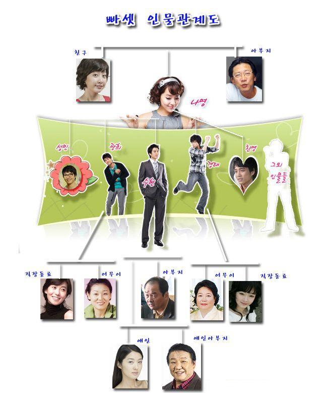 Mi hija seo young online dating 8