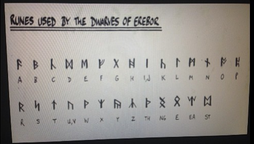 Dwarvish Alphabet Hobbit Screen Shot 2012-12-31 at