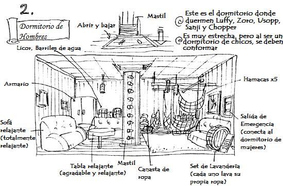 Sala De Baño One Piece:Partes del dormitorio en inglés – Imagui