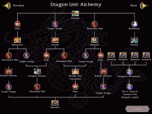Dragon Realms Characters Dragon Clan Battle Realms