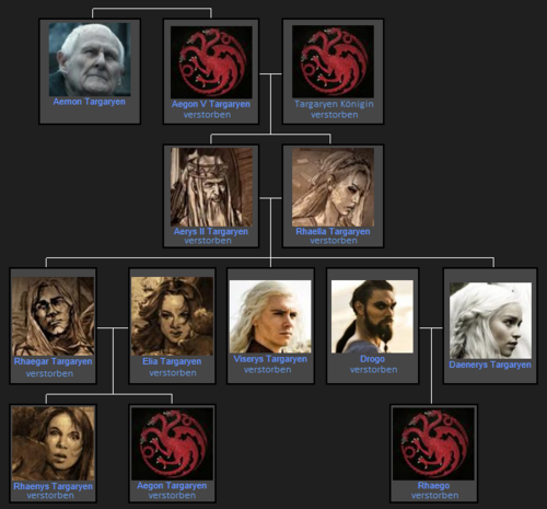 Game Of Thrones Stammbaum Targaryen