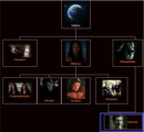 Problem-family tree.png