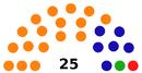 1984 Interim Parliamentary Election.png