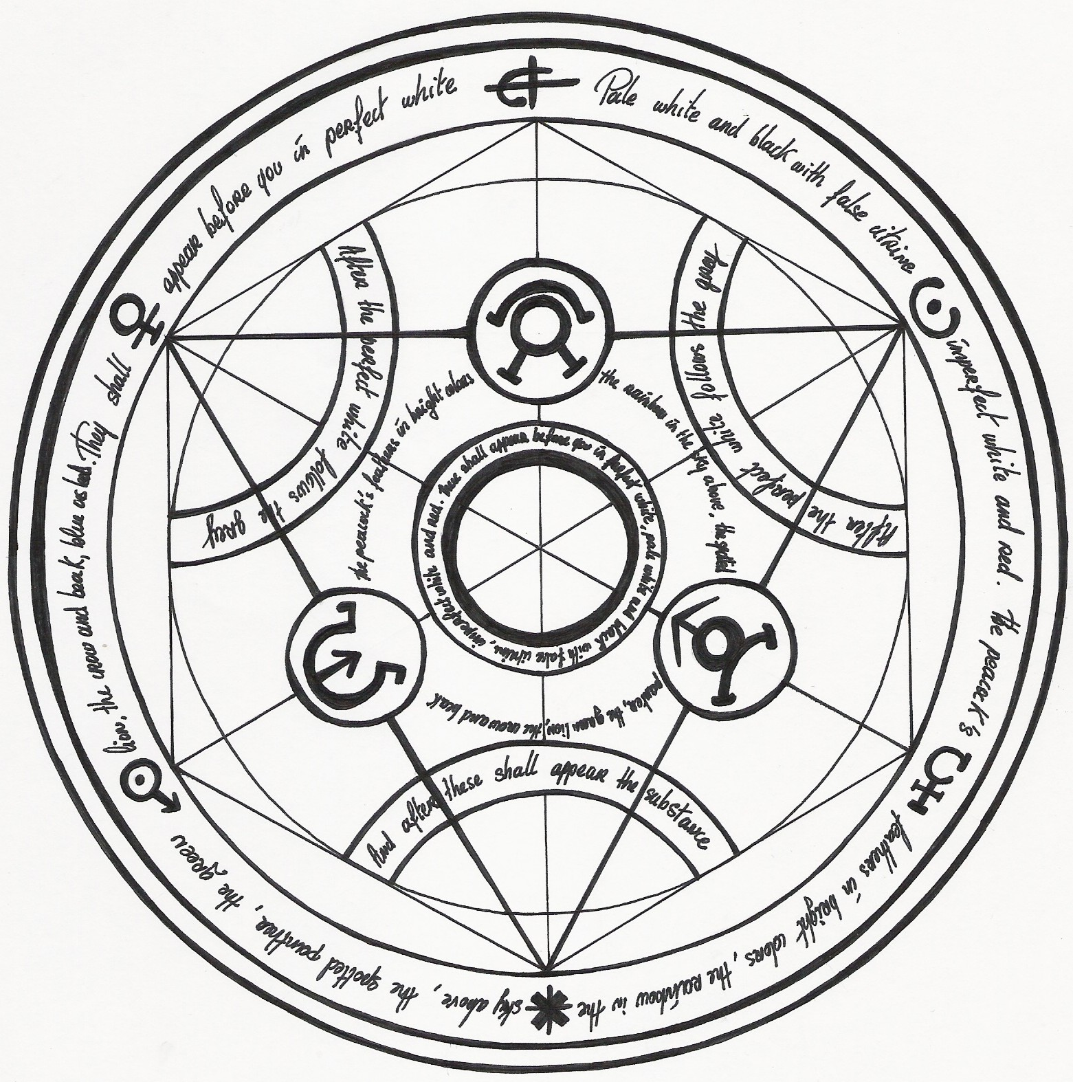 Transmutation Circle Mustang Fullmetal Alchemist Simple
