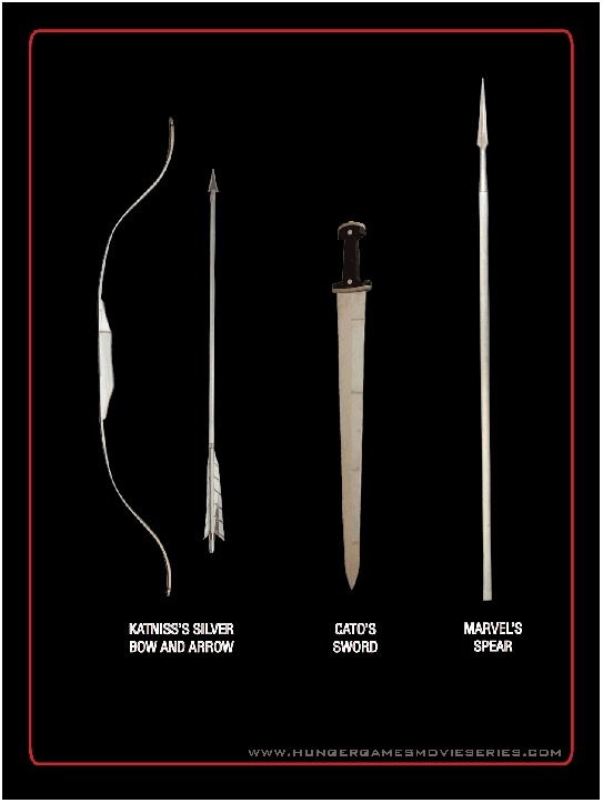 weapons the hunger games wiki