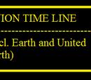 Union Time Line
