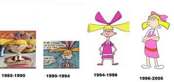 Helga evolution