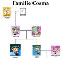 Familie Cosma