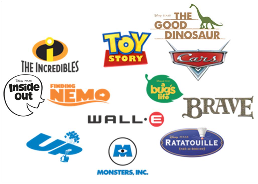 movies pixar wiki disney pixar animation studios