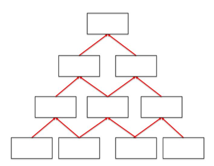 pyramid words