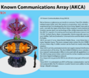 All Known Communications Array