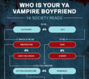 Asnow89/Who is Your Vampire Y.A. Boyfriend