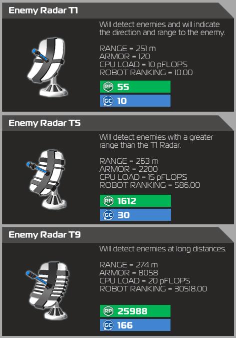 Enemy Radar - RoboCraft Wiki