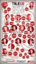 MTV sex-chart.jpg