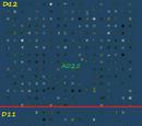A025 Sim Cluster