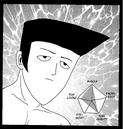 Ryohei Shimura stats.png