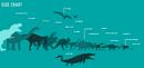 Jurassic World Size Chart.png