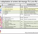 Capítulos adaptados al anime del manga