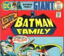 Batman Family/Covers