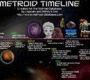 Pupp3tCr4f7/Linea temporal de Metroid