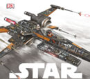 Star Wars: Síla se probouzí: Neuvěřitelné pohledy