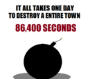86,400 Seconds