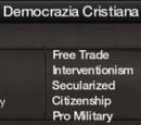 Christian Democracy of Italy